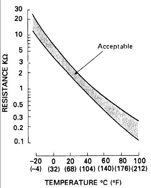 1994-Temp-Sensor-Widerstand.JPG