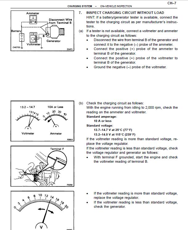 Probleme Lichtmaschine UCF10 - LS 400 - Lexus Owners Club Europe